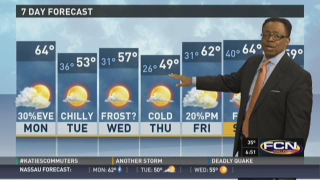 Steve Smith Monday morning forecast