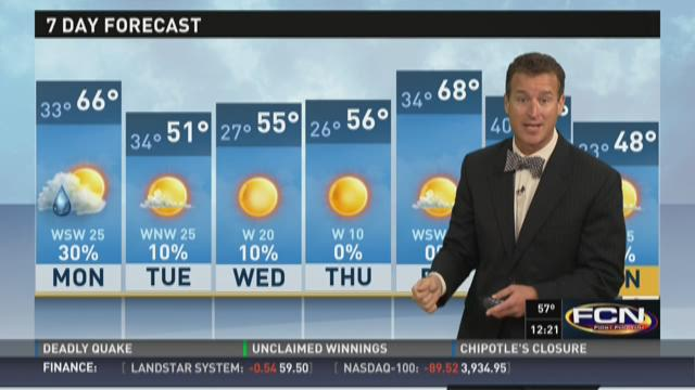 Mike Prangley Monday afternoon forecast