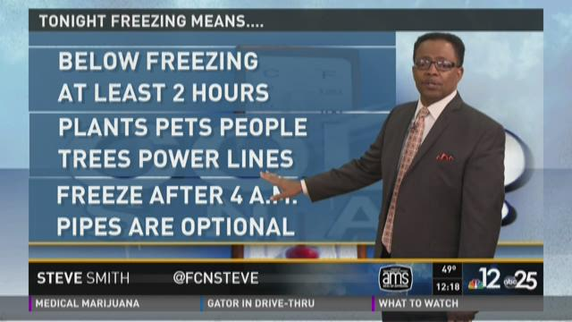 Steve Smith Tuesday afternoon forecast