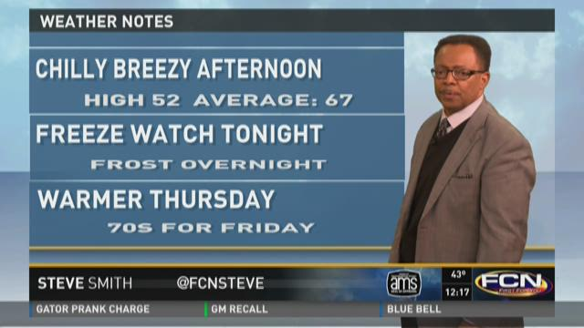 Steve Smith Wednesday afternoon forecast