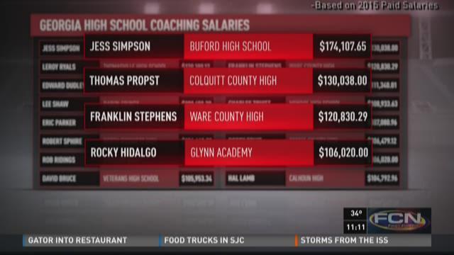 Cost of Winning: Georgia high school football coaches raking in six figures