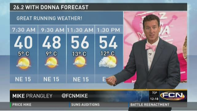 Mike Prangley Friday afternoon forecast