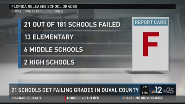 21 schools get failing grades in Duval County