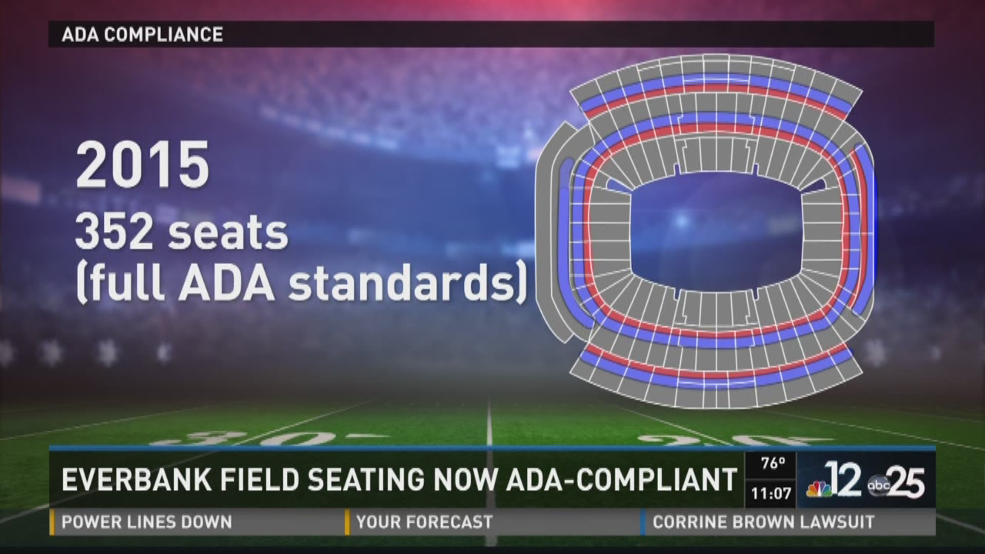 Everbank Field Seating Now Ada Compliant