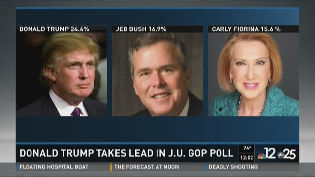 JU Poll: Trump leads, Fiorina and Rubio rise, Bush steady